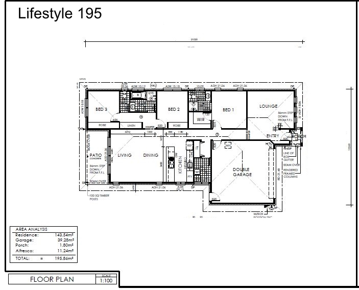 Lifestyle 195 Plan